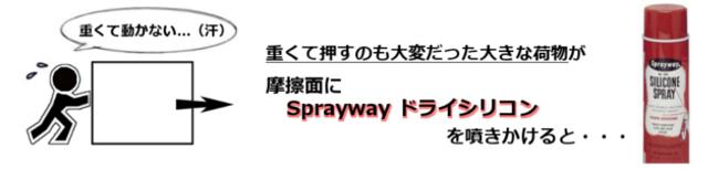 sprayray ドライシリコン